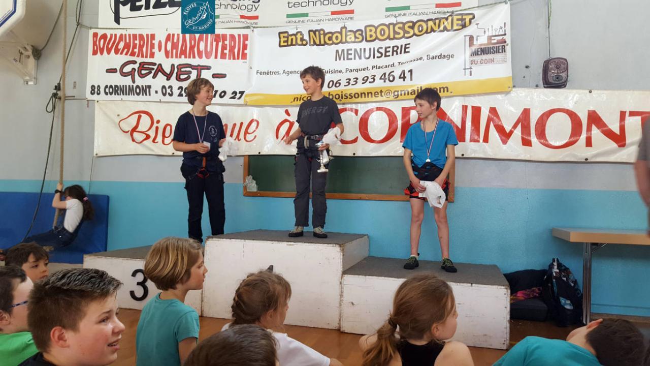 Compétition CORNIMONT